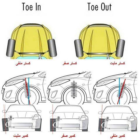 تنظیم فرمان خودرو